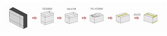 Máy cấp và dán thùng carton tự động