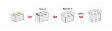 Dây chuyền dán và đóng thùng tự động